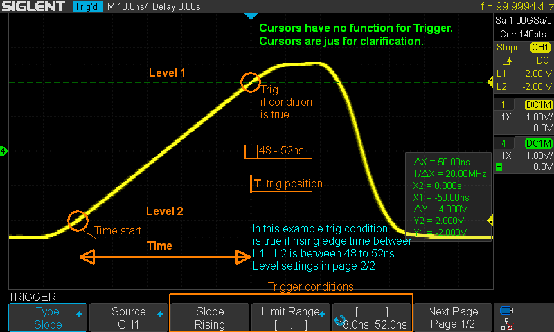 Slope trigger example